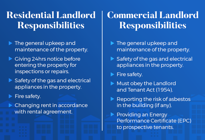 Residential landlords vs commercial landlords